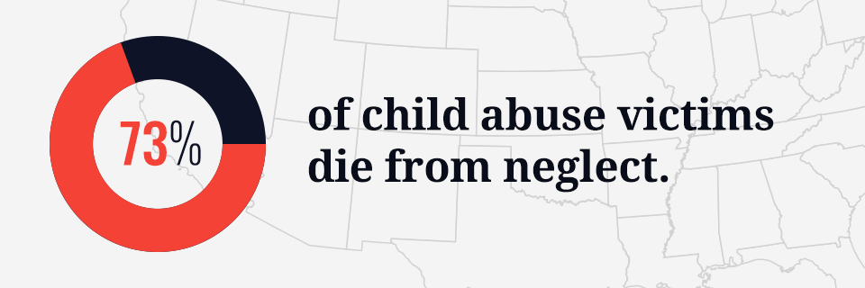 Child Abuse Death & Neglect Statistics